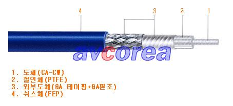 [AVCOREA]RG-402 제작케이블 50옴(SMA-SMA)