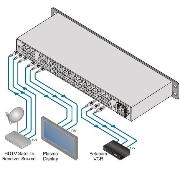 [AVCOREA]VM-100C 1:10 컴포넌트 비디오 분배 증폭기