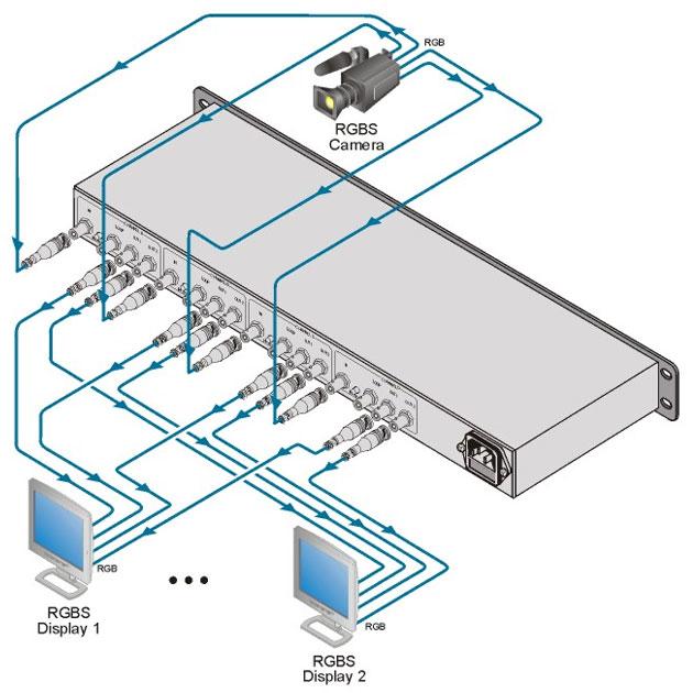 [AVCOREA]VM-1042 1:2 RGBS/컴포넌트 비디오 분배 증폭기