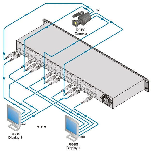 [AVCOREA]VM-1044 1:4 RGBS/컴포넌트 비디오 분배 증폭기