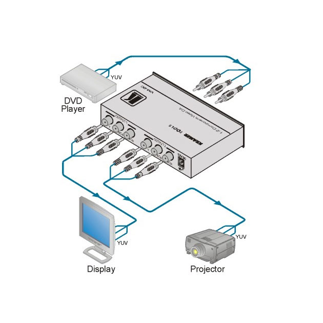 [AVCOREA]VM-2C 1:2 컴포넌트 비디오 분배 증폭기