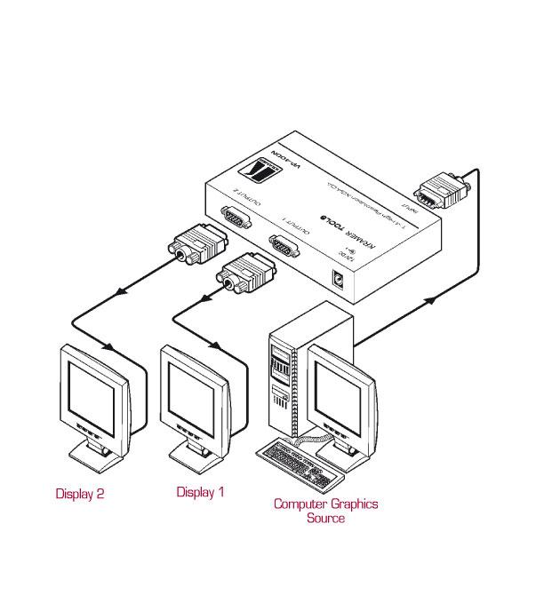 [AVCOREA]VP-200N 1:2 컴퓨터 그래픽 비디오 분배 증폭기