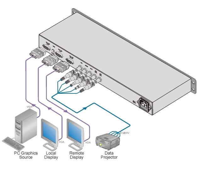 [AVCOREA]VP-22 1:2 컴퓨터 그래픽 비디오 라인 증폭기 & 프로세서