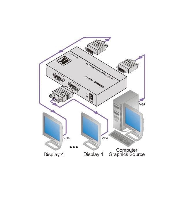 [AVCOREA]VP-450 1:4 컴퓨터 그래픽 분배 증폭기