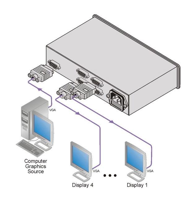 [AVCOREA]VP-4xl 1:4 컴퓨터 그래픽 비디오 분배 증폭기