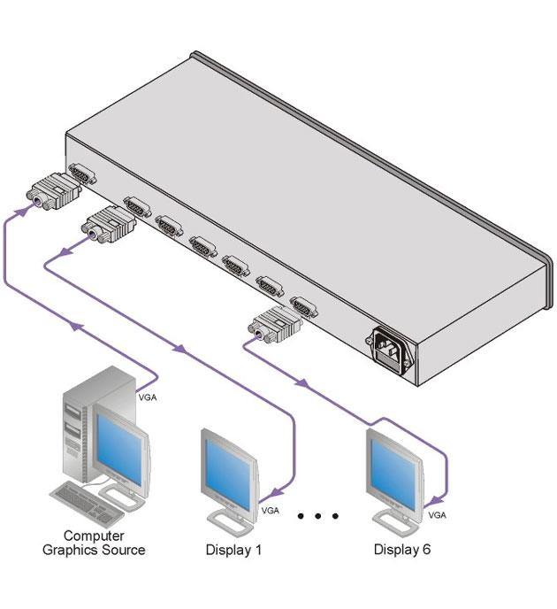 [AVCOREA]VP-6xlN 1:6 컴퓨터 그래픽 비디오 분배 증폭기