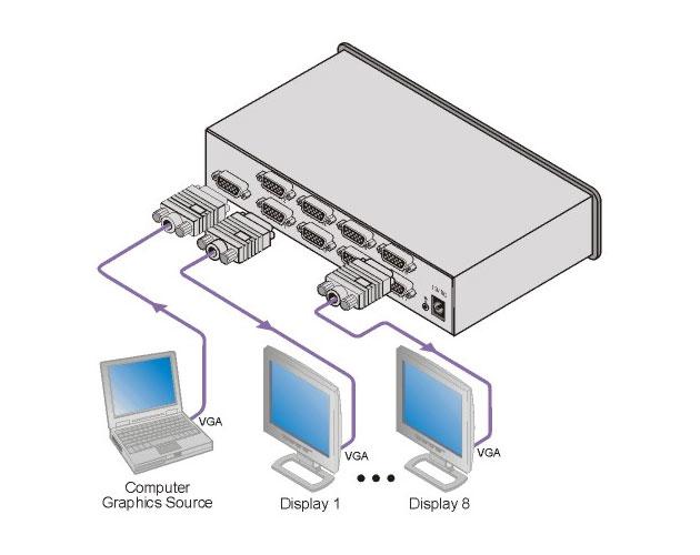 [AVCOREA]VP-8 1:8 컴퓨터 그래픽 비디오 분배 증폭기