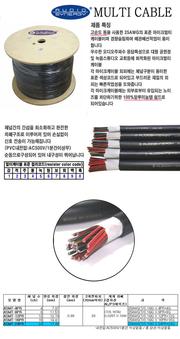 [AVCOREA]ASMT-24PR 2심 실드 24채널 멀티케이블