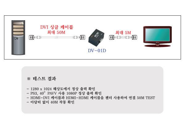 [AVCOREA]DB-01D DVI Dual Link 리피터(증폭기) 최대 55M